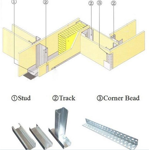 01 drywall stud track machine天地隔墙龙骨机